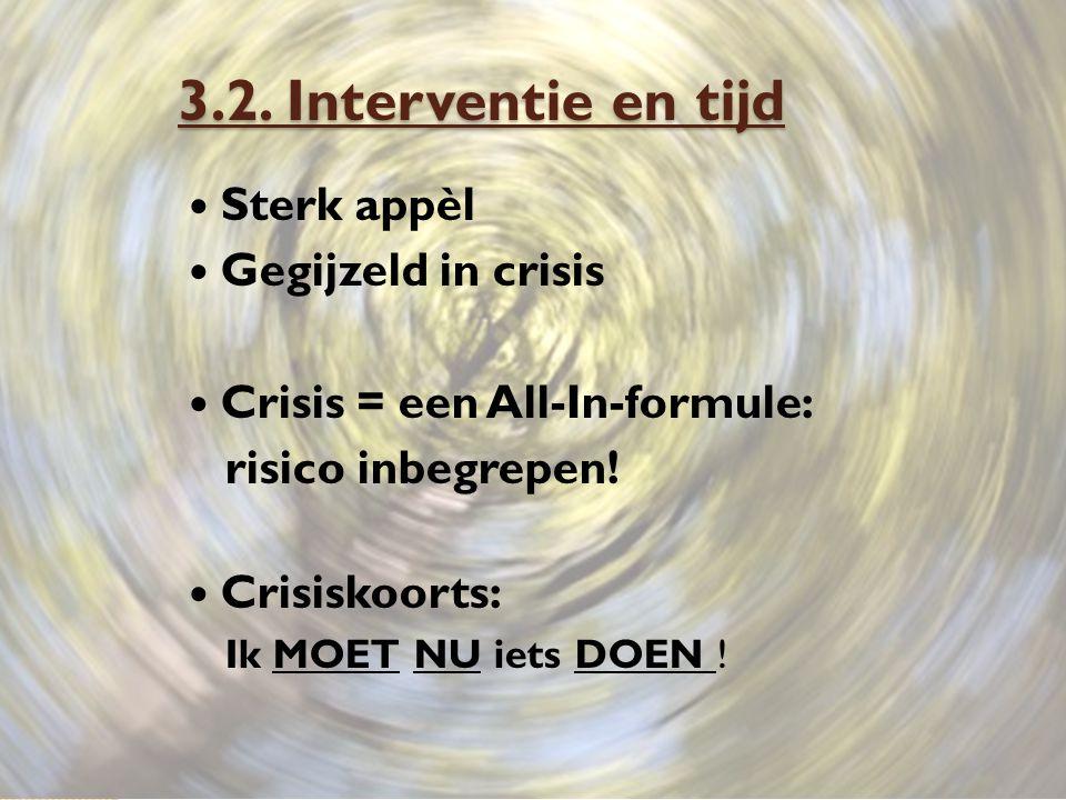 3.2. Interventie en tijd Sterk appèl Gegijzeld in crisis Crisis = een All-In-formule: risico inbegrepen! Crisiskoorts: Ik MOET NU iets DOEN !