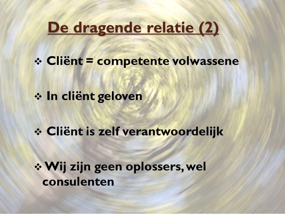De dragende relatie (2)  Cliënt = competente volwassene  In cliënt geloven  Cliënt is zelf verantwoordelijk  Wij zijn geen oplossers, wel consulen