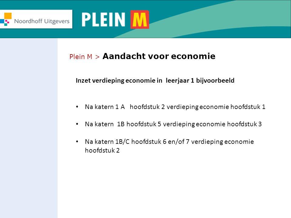 Plein M > Aandacht voor economie Inzet verdieping economie in leerjaar 1 bijvoorbeeld Na katern 1 A hoofdstuk 2 verdieping economie hoofdstuk 1 Na kat