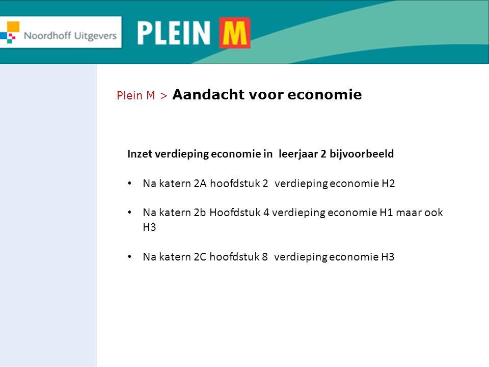 Plein M > Aandacht voor economie Inzet verdieping economie in leerjaar 2 bijvoorbeeld Na katern 2A hoofdstuk 2 verdieping economie H2 Na katern 2b Hoo