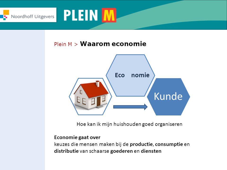 Plein M > Waarom economie Eco Kunde Economie gaat over keuzes die mensen maken bij de productie, consumptie en distributie van schaarse goederen en di