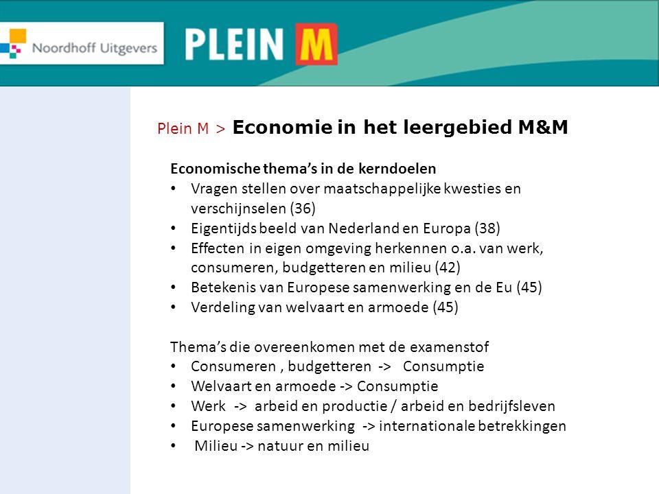 Plein M > Economie in het leergebied M&M Economische thema's in de kerndoelen Vragen stellen over maatschappelijke kwesties en verschijnselen (36) Eig