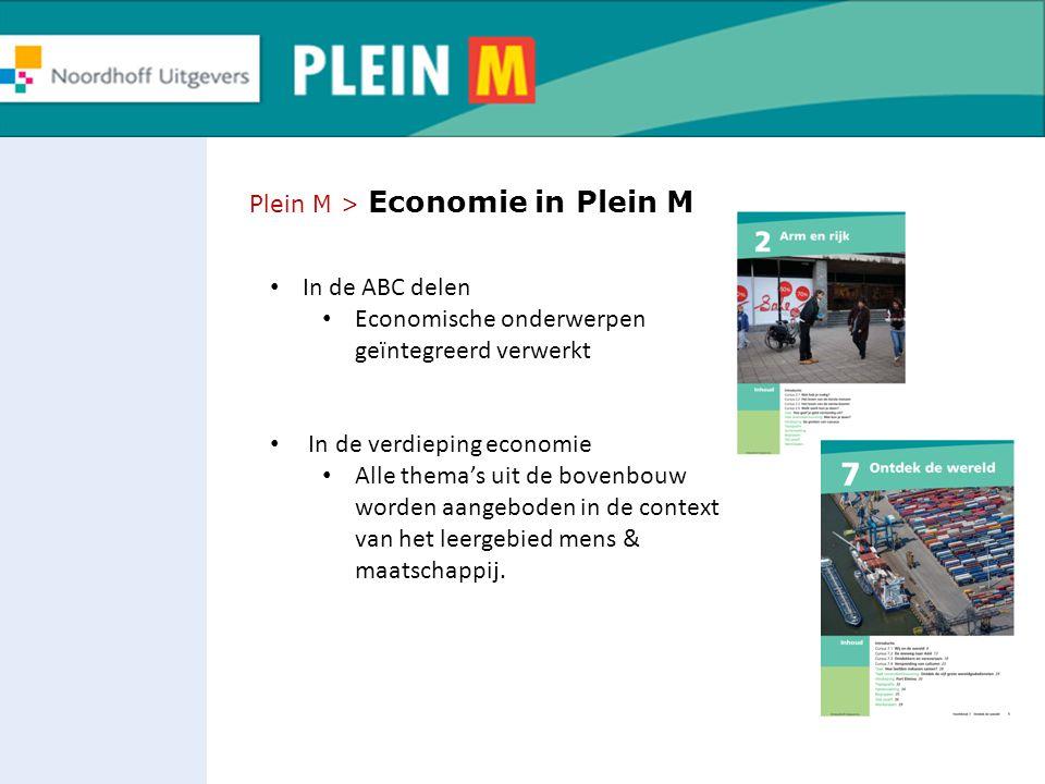 Plein M > Economie in Plein M In de ABC delen Economische onderwerpen geïntegreerd verwerkt In de verdieping economie Alle thema's uit de bovenbouw wo