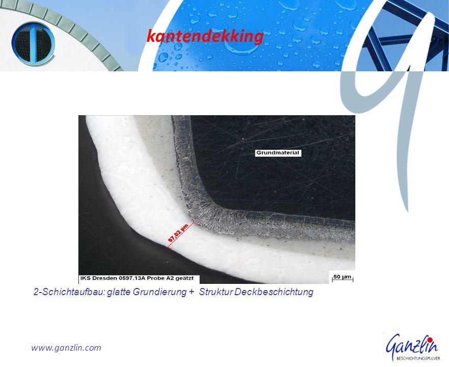 www.ganzlin.com 2-Schichtaufbau: glatte Grundierung + Struktur Deckbeschichtung