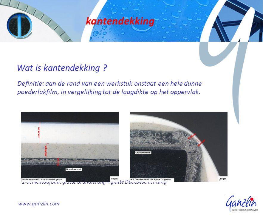kantendekking www.ganzlin.com Oorzaken: -de oppervlaktespanning van de poederlakfilm over de rand van de krommingsradius, die oppervlakte verkleind.