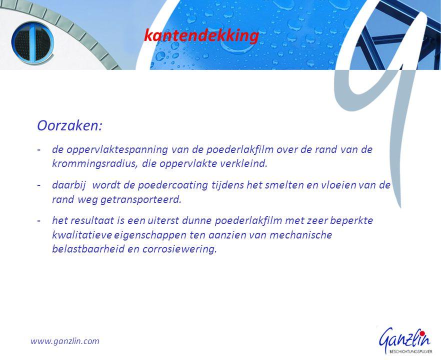 kantendekking www.ganzlin.com Oorzaken: -de oppervlaktespanning van de poederlakfilm over de rand van de krommingsradius, die oppervlakte verkleind. -