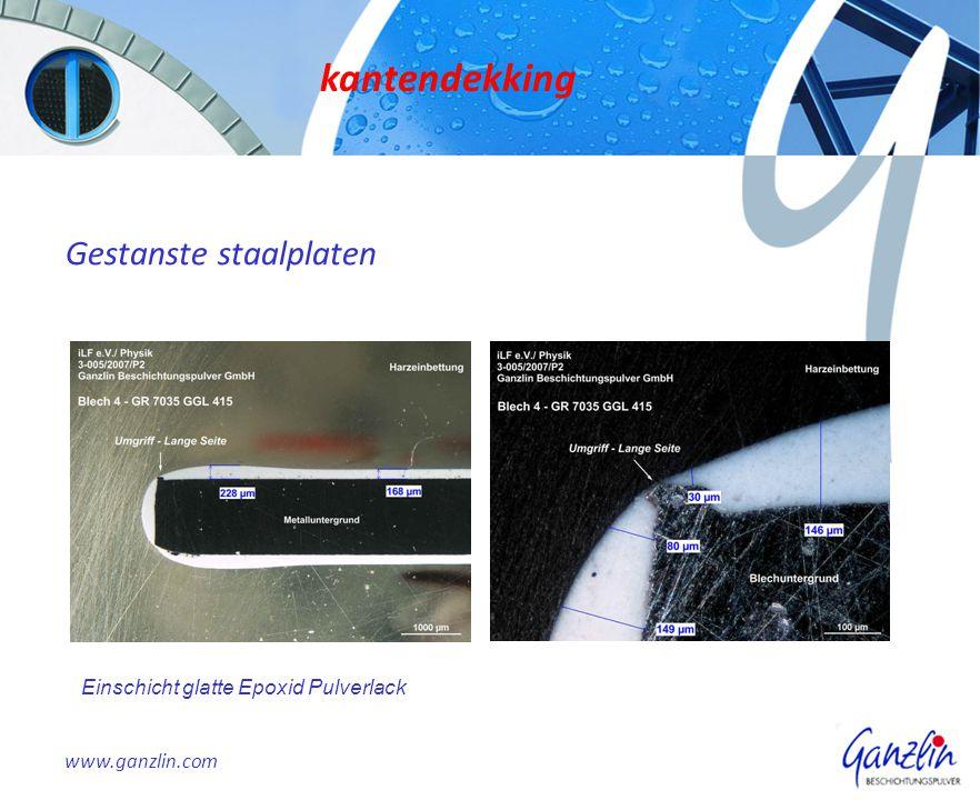 Gestanste staalplaten kantendekking www.ganzlin.com Einschicht glatte Epoxid Pulverlack