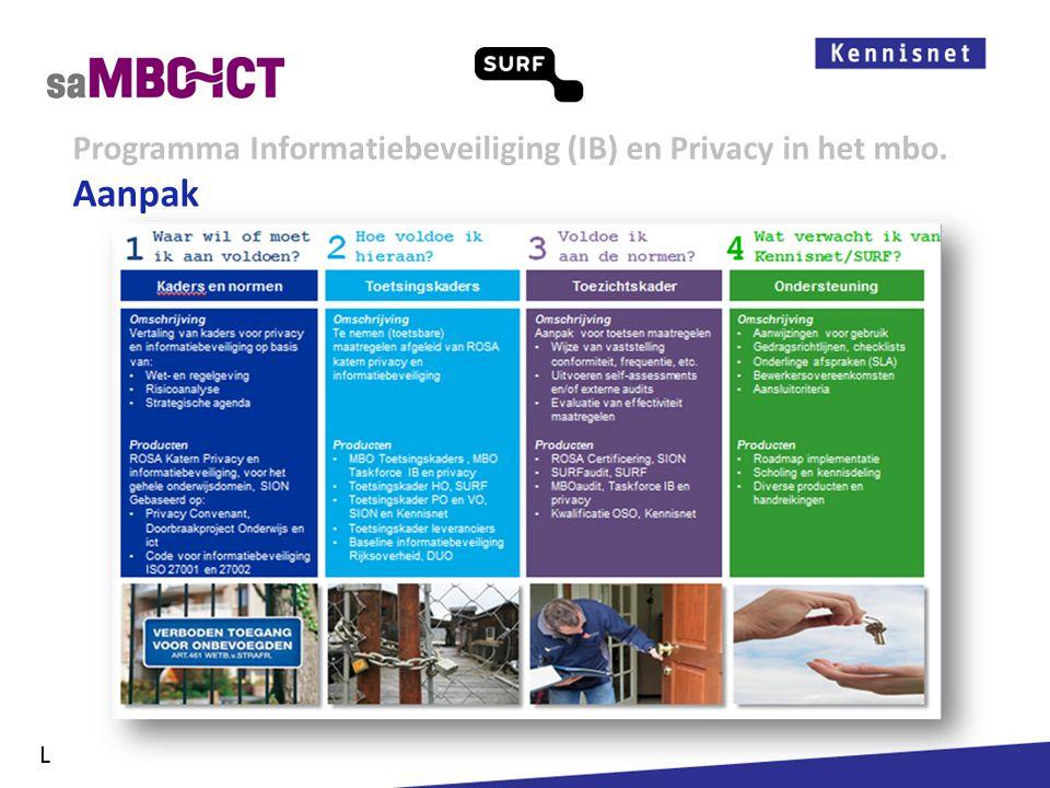 Informatiemanagement Programma Informatiebeveiliging (IB) en Privacy in het mbo. L Samenhang