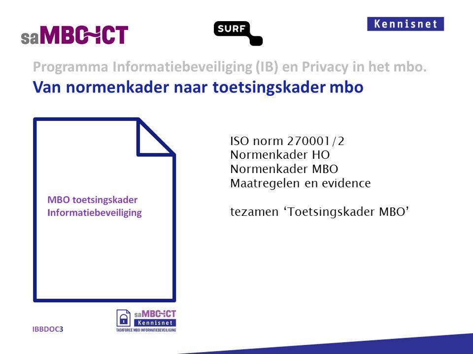 Informatiemanagement Programma Informatiebeveiliging (IB) en Privacy in het mbo.