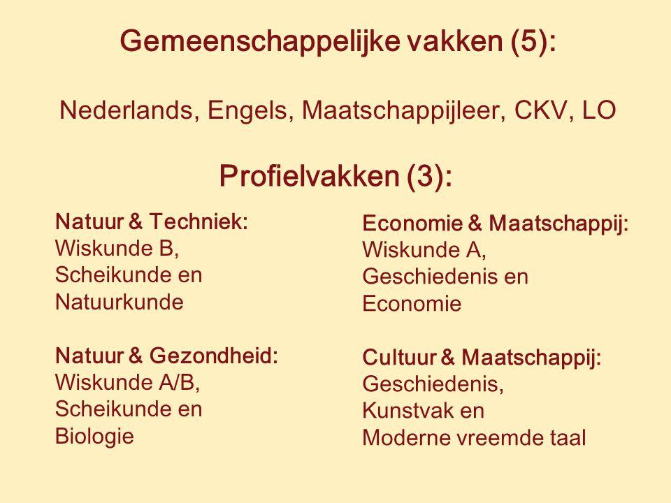 Profielvakken (3): Natuur & Techniek: Wiskunde B, Scheikunde en Natuurkunde Natuur & Gezondheid: Wiskunde A/B, Scheikunde en Biologie Gemeenschappelijke vakken (5): Nederlands, Engels, Maatschappijleer, CKV, LO Economie & Maatschappij: Wiskunde A, Geschiedenis en Economie Cultuur & Maatschappij: Geschiedenis, Kunstvak en Moderne vreemde taal