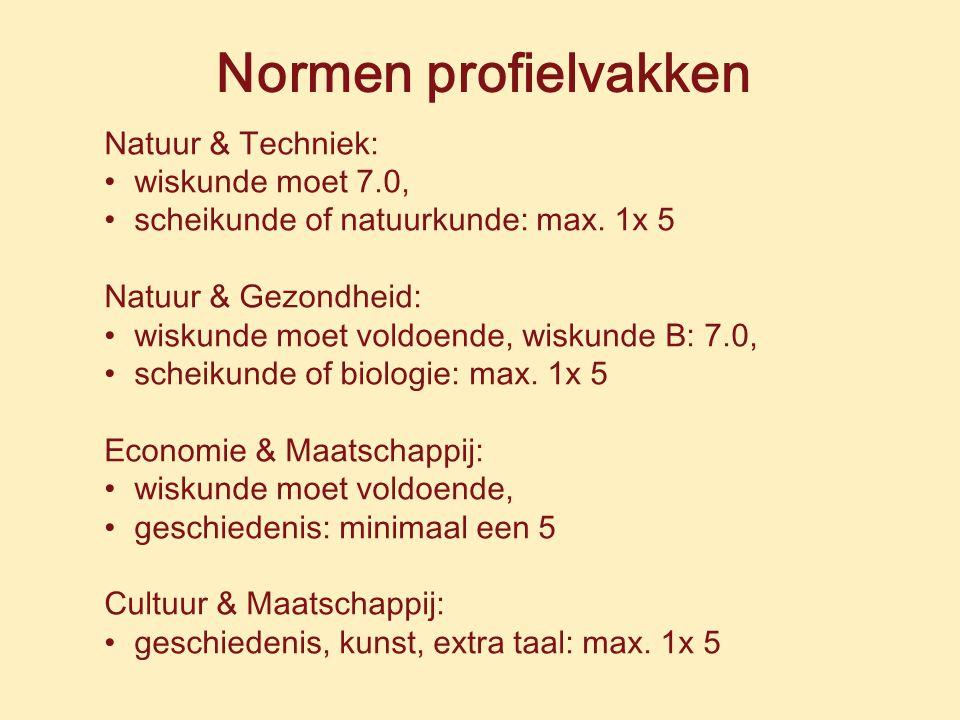 Normen profielvakken Natuur & Techniek: wiskunde moet 7.0, scheikunde of natuurkunde: max.