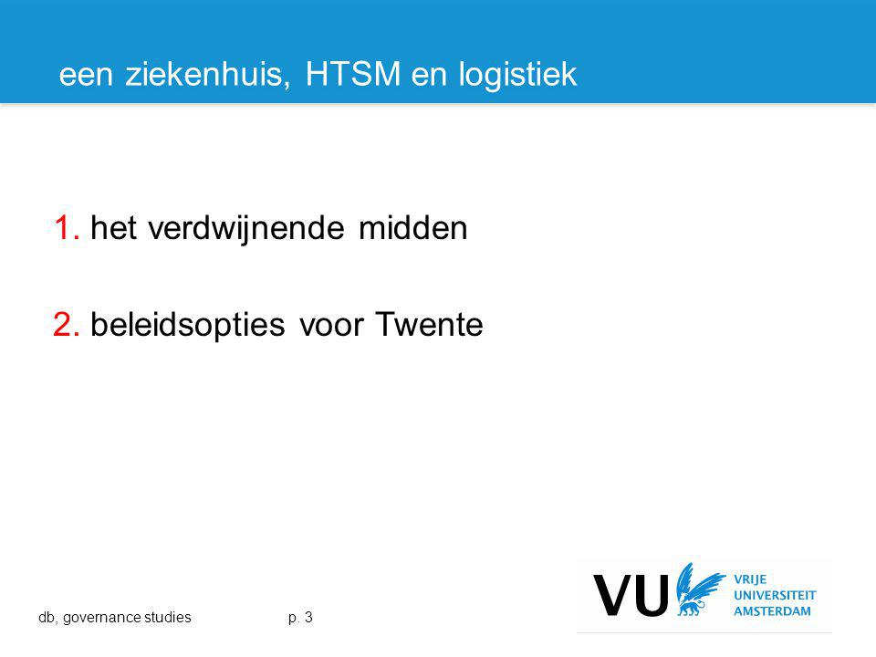1. het verdwijnende midden 2. beleidsopties voor Twente p.