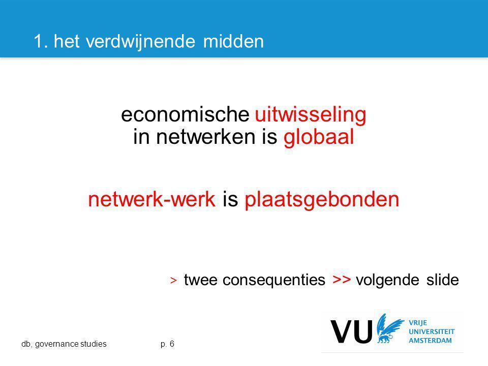 economische uitwisseling in netwerken is globaal netwerk-werk is plaatsgebonden > twee consequenties >> volgende slide p.