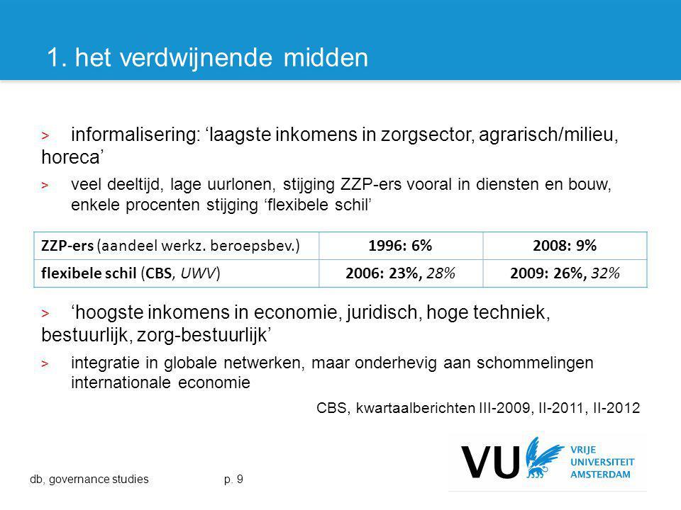 > informalisering: 'laagste inkomens in zorgsector, agrarisch/milieu, horeca' > veel deeltijd, lage uurlonen, stijging ZZP-ers vooral in diensten en bouw, enkele procenten stijging 'flexibele schil' > 'hoogste inkomens in economie, juridisch, hoge techniek, bestuurlijk, zorg-bestuurlijk' > integratie in globale netwerken, maar onderhevig aan schommelingen internationale economie CBS, kwartaalberichten III-2009, II-2011, II-2012 p.
