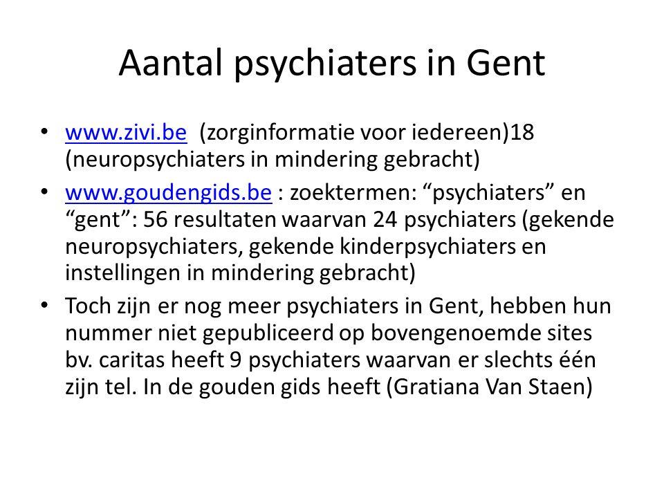 Aantal psychiaters in Gent www.zivi.be (zorginformatie voor iedereen)18 (neuropsychiaters in mindering gebracht) www.zivi.be www.goudengids.be : zoekt