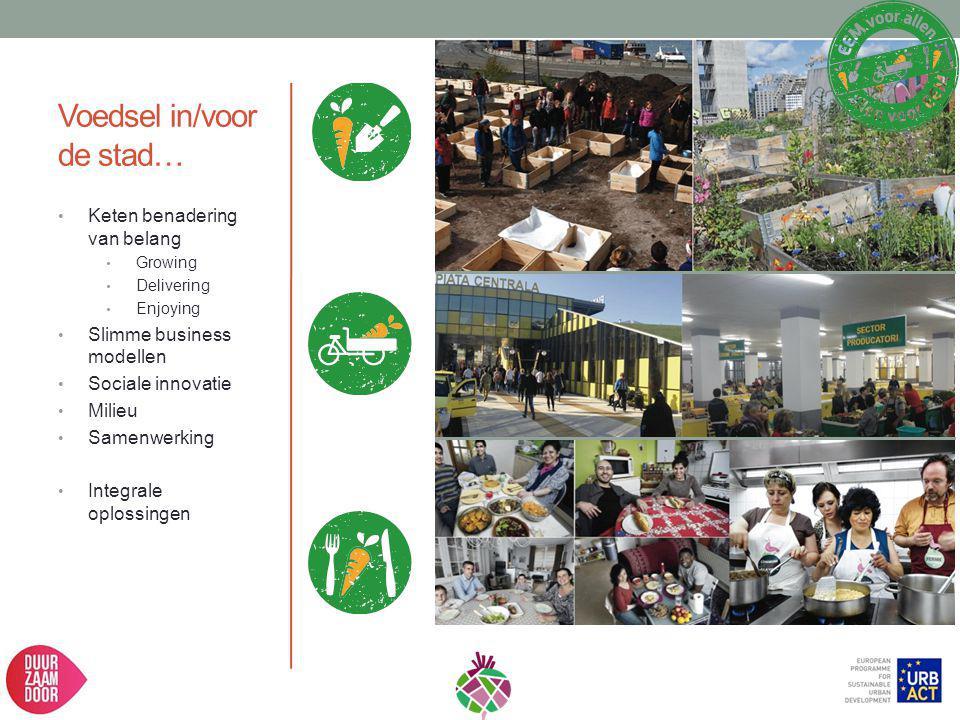 Voedsel in/voor de stad… Keten benadering van belang Growing Delivering Enjoying Slimme business modellen Sociale innovatie Milieu Samenwerking Integr