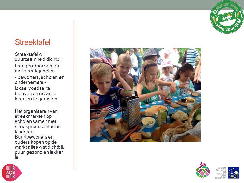 Streektafel Streektafel wil duurzaamheid dichtbij brengen door samen met streekgenoten - bewoners, scholen en ondernemers - lokaal voedsel te beleven