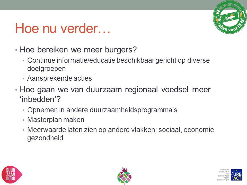 Hoe nu verder… Hoe bereiken we meer burgers? Continue informatie/educatie beschikbaar gericht op diverse doelgroepen Aansprekende acties Hoe gaan we v