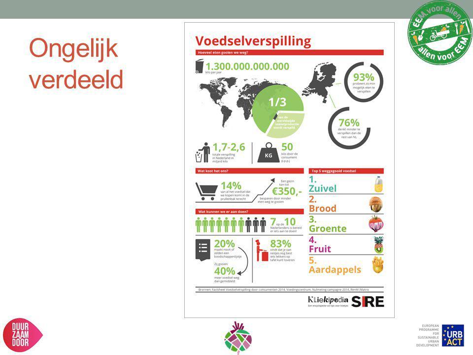 Beebox Amersfoort Bijdragen aan duurzame logistiek in de regio door samenwerken.