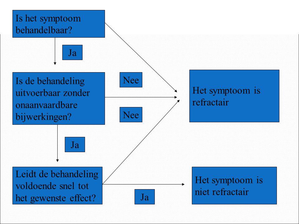 Is het symptoom behandelbaar? Is de behandeling uitvoerbaar zonder onaanvaardbare bijwerkingen? Leidt de behandeling voldoende snel tot het gewenste e