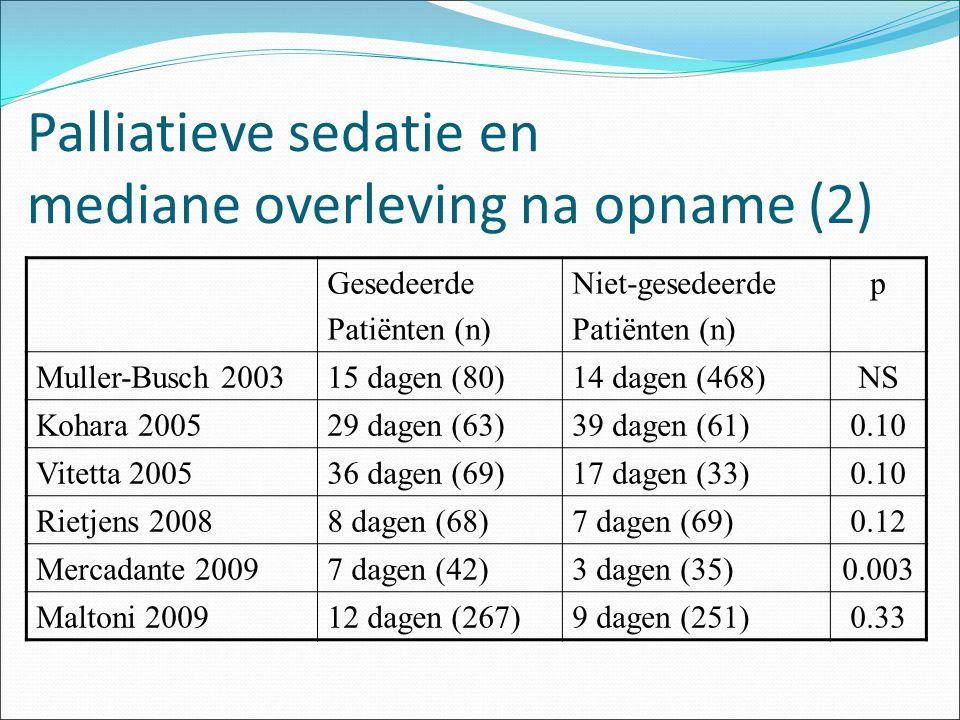 Palliatieve sedatie en mediane overleving na opname (2) Gesedeerde Patiënten (n) Niet-gesedeerde Patiënten (n) p Muller-Busch 200315 dagen (80)14 dage