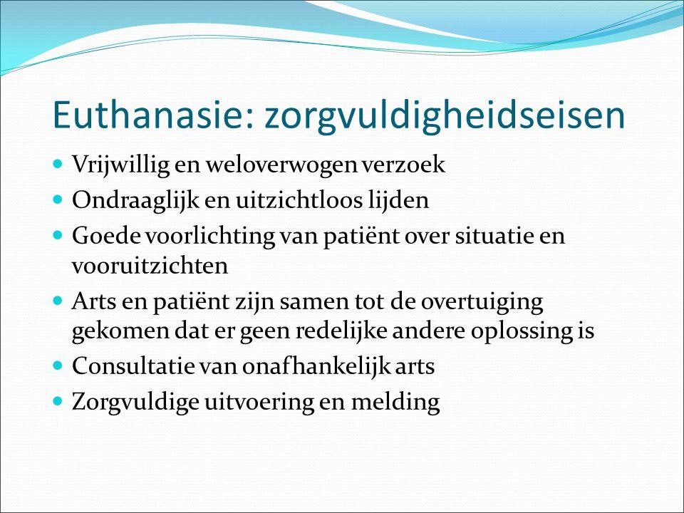 Euthanasie: zorgvuldigheidseisen Vrijwillig en weloverwogen verzoek Ondraaglijk en uitzichtloos lijden Goede voorlichting van patiënt over situatie en