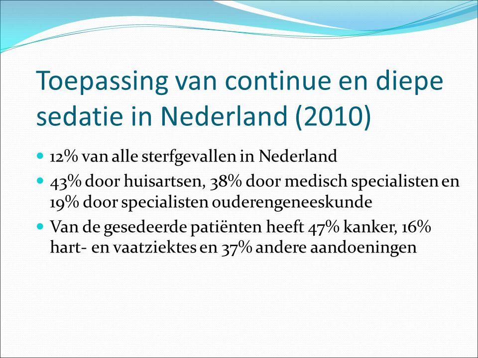 Toepassing van continue en diepe sedatie in Nederland (2010) 12% van alle sterfgevallen in Nederland 43% door huisartsen, 38% door medisch specialiste