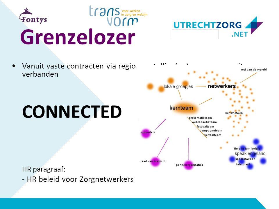 Grenzelozer Vanuit vaste contracten via regio aanstelling(en) naar community verbanden CONNECTED HR paragraaf: - HR beleid voor Zorgnetwerkers
