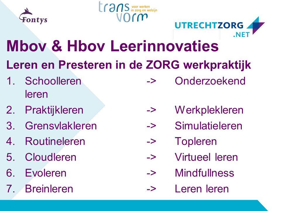 Mbov & Hbov Leerinnovaties Leren en Presteren in de ZORG werkpraktijk 1.Schoolleren ->Onderzoekend leren 2.Praktijkleren -> Werkplekleren 3.Grensvlakl