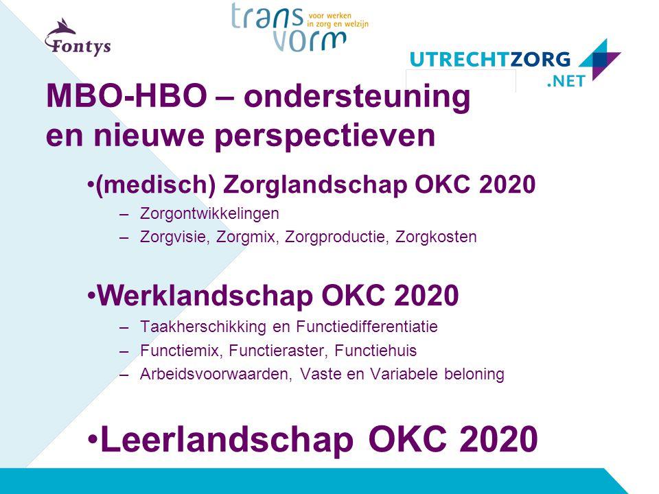 MBO-HBO – ondersteuning en nieuwe perspectieven (medisch) Zorglandschap OKC 2020 –Zorgontwikkelingen –Zorgvisie, Zorgmix, Zorgproductie, Zorgkosten We