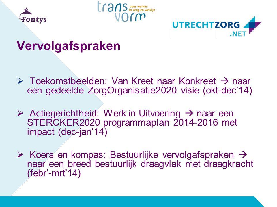 Vervolgafspraken  Toekomstbeelden: Van Kreet naar Konkreet  naar een gedeelde ZorgOrganisatie2020 visie (okt-dec'14)  Actiegerichtheid: Werk in Uit