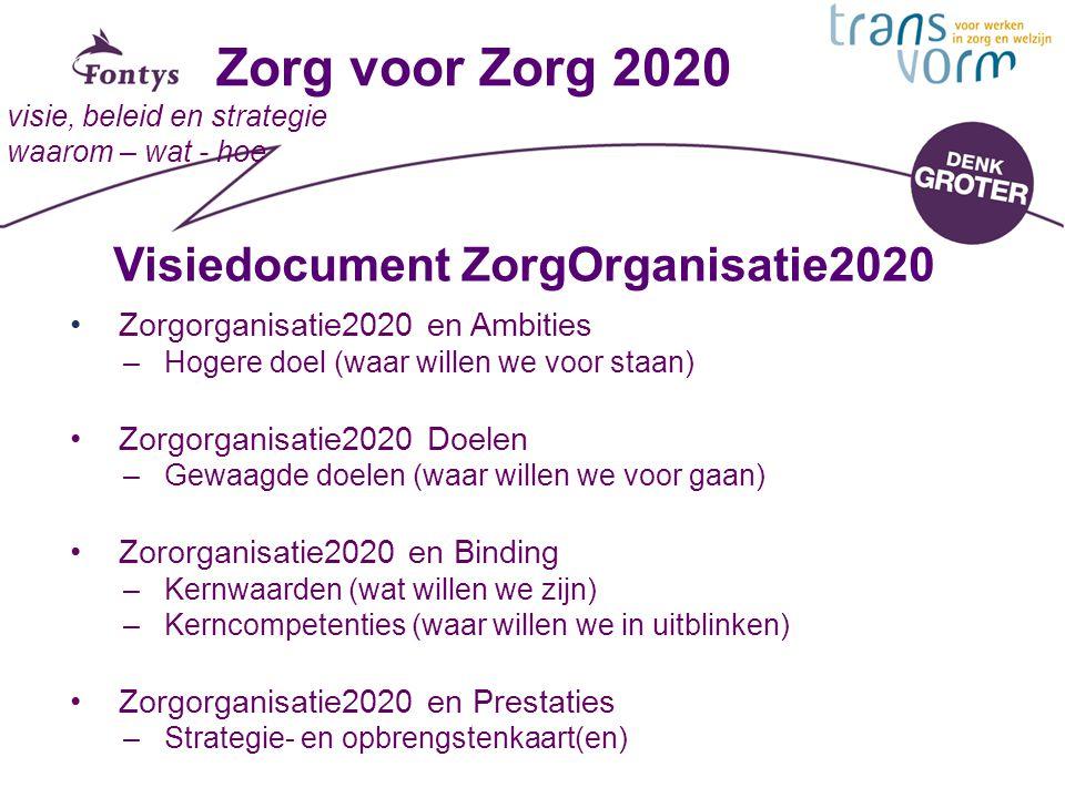 Zorg voor Zorg 2020 visie, beleid en strategie waarom – wat - hoe Visiedocument ZorgOrganisatie2020 Zorgorganisatie2020 en Ambities – Hogere doel (waar willen we voor staan) Zorgorganisatie2020 Doelen – Gewaagde doelen (waar willen we voor gaan) Zororganisatie2020 en Binding – Kernwaarden (wat willen we zijn) – Kerncompetenties (waar willen we in uitblinken) Zorgorganisatie2020 en Prestaties – Strategie- en opbrengstenkaart(en)