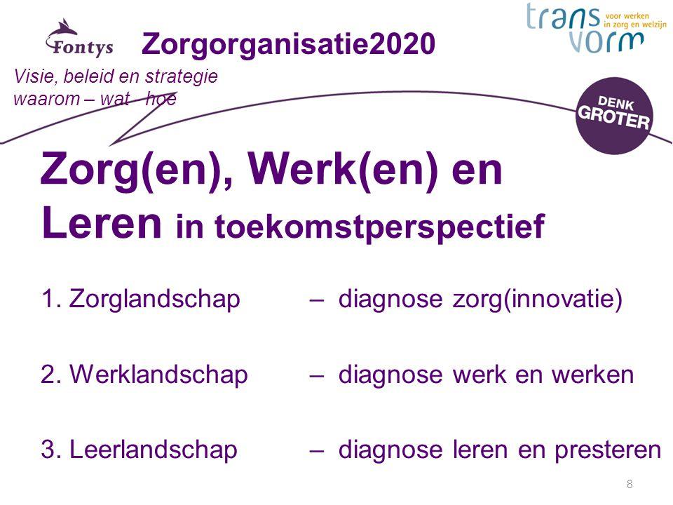 8 Zorgorganisatie2020 Visie, beleid en strategie waarom – wat - hoe Zorg(en), Werk(en) en Leren in toekomstperspectief 1. Zorglandschap – diagnose zor