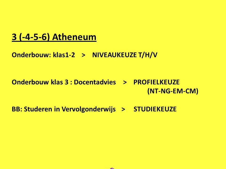 3 (-4-5-6) Atheneum Onderbouw: klas1-2 > NIVEAUKEUZE T/H/V Onderbouw klas 3 : Docentadvies > PROFIELKEUZE (NT-NG-EM-CM) BB: Studeren in Vervolgonderwi