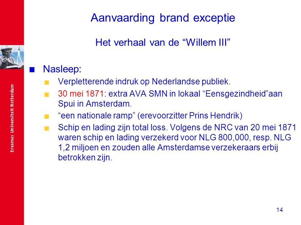 """14 Aanvaarding brand exceptie Het verhaal van de """"Willem III"""" Nasleep: Verpletterende indruk op Nederlandse publiek. 30 mei 1871: extra AVA SMN in lok"""