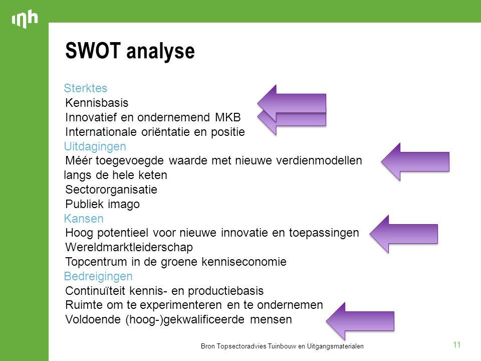 SWOT analyse 11 Sterktes Kennisbasis Innovatief en ondernemend MKB Internationale oriëntatie en positie Uitdagingen Méér toegevoegde waarde met nieuwe