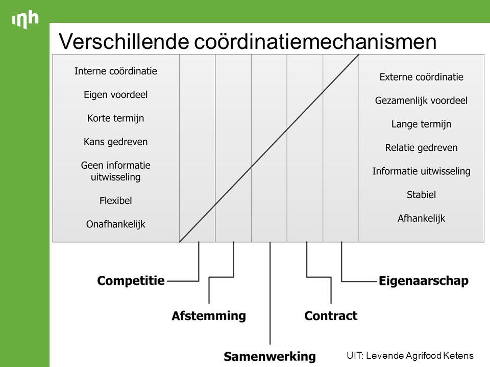 17 Verschillende coördinatiemechanismen UIT: Levende Agrifood Ketens