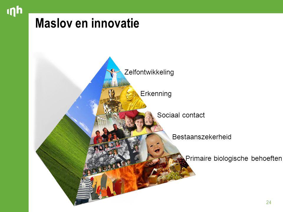 24 Zelfontwikkeling Erkenning Sociaal contact Bestaanszekerheid Primaire biologische behoeften Maslov en innovatie