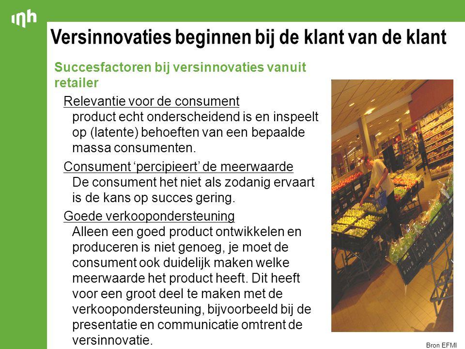 Bron EFMI Versinnovaties beginnen bij de klant van de klant Succesfactoren bij versinnovaties vanuit retailer Relevantie voor de consument product ech