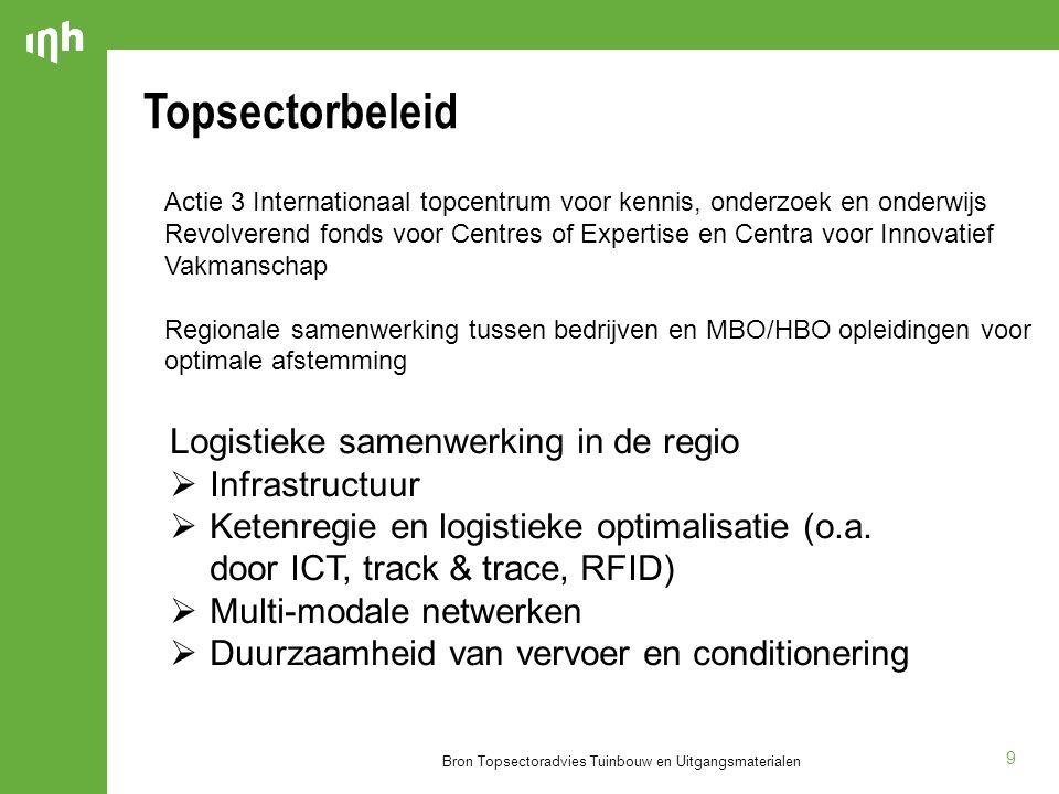 Overzicht belangrijkste spelers 10 Bron Topsectoradvies Tuinbouw en Uitgangsmaterialen