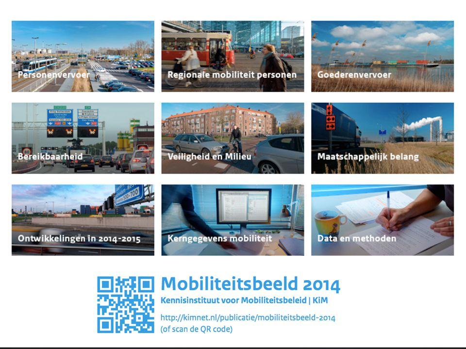 KiM Kennisinstituut voor Mobiliteitsbeleid