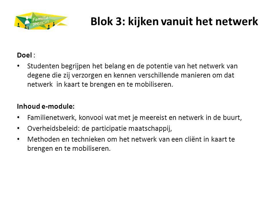 Blok 3: kijken vanuit het netwerk Doel : Studenten begrijpen het belang en de potentie van het netwerk van degene die zij verzorgen en kennen verschil