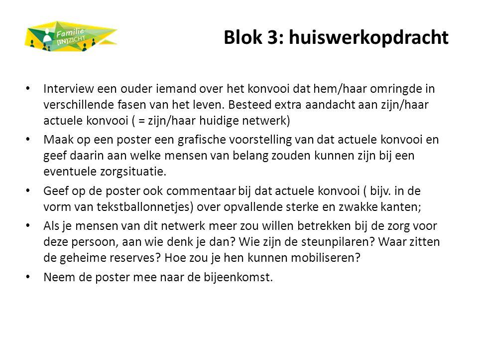 Blok 3: huiswerkopdracht Interview een ouder iemand over het konvooi dat hem/haar omringde in verschillende fasen van het leven. Besteed extra aandach