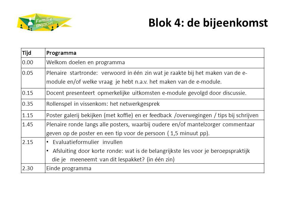 Blok 4: de bijeenkomst TijdProgramma 0.00Welkom doelen en programma 0.05 Plenaire startronde: verwoord in één zin wat je raakte bij het maken van de e