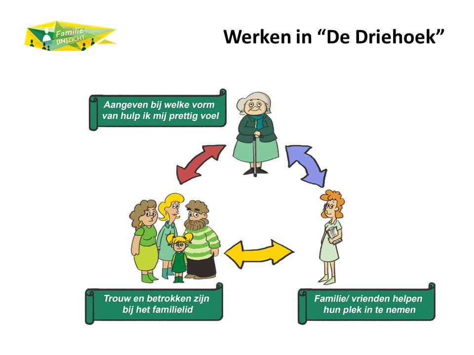"""Werken in """"De Driehoek"""""""