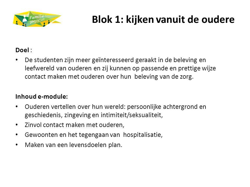 Blok 4: de bijeenkomst TijdProgramma 0.00Welkom doelen en programma 0.05 Plenaire startronde: verwoord in één zin wat je raakte bij het maken van de e- module en/of welke vraag je hebt n.a.v.