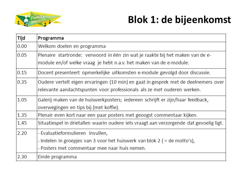 Blok 1: de bijeenkomst TijdProgramma 0.00Welkom doelen en programma 0.05 Plenaire startronde: verwoord in één zin wat je raakte bij het maken van de e