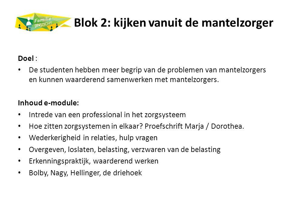 Blok 2: kijken vanuit de mantelzorger Doel : De studenten hebben meer begrip van de problemen van mantelzorgers en kunnen waarderend samenwerken met m