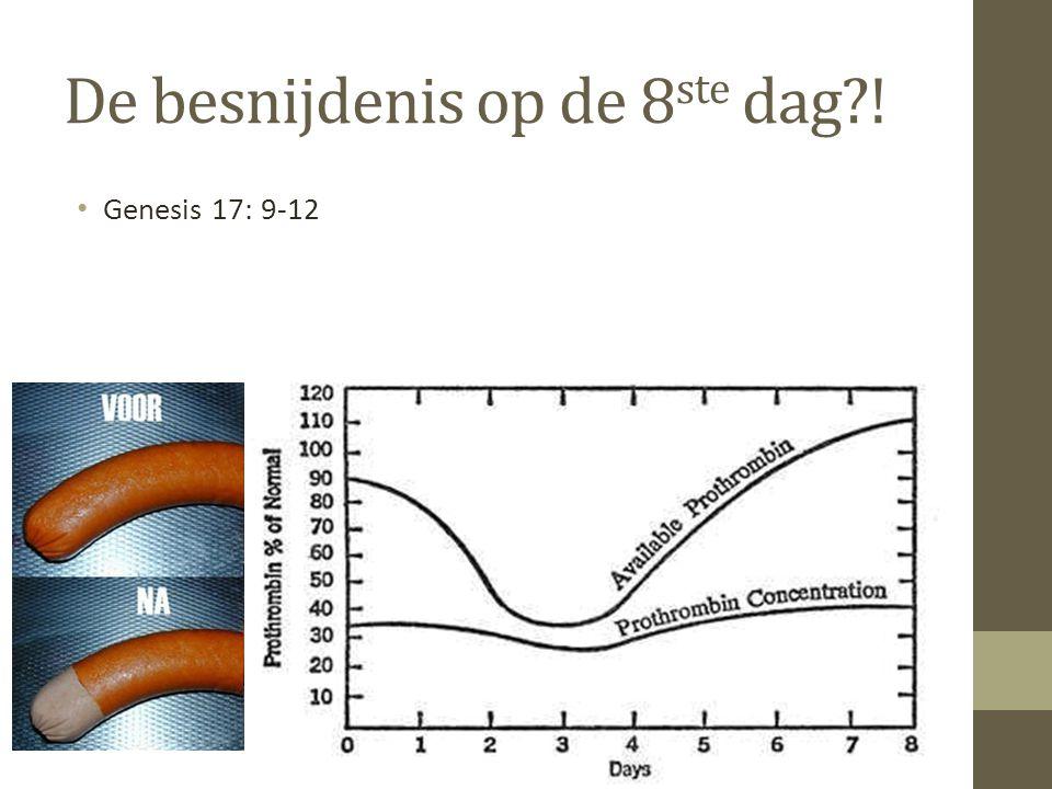 FF de biologie lessen opfrissen Cytochroom-C = eiwit voor zuurstof opname Komt voor in alle planten en dieren Kleine verschillen per per soort