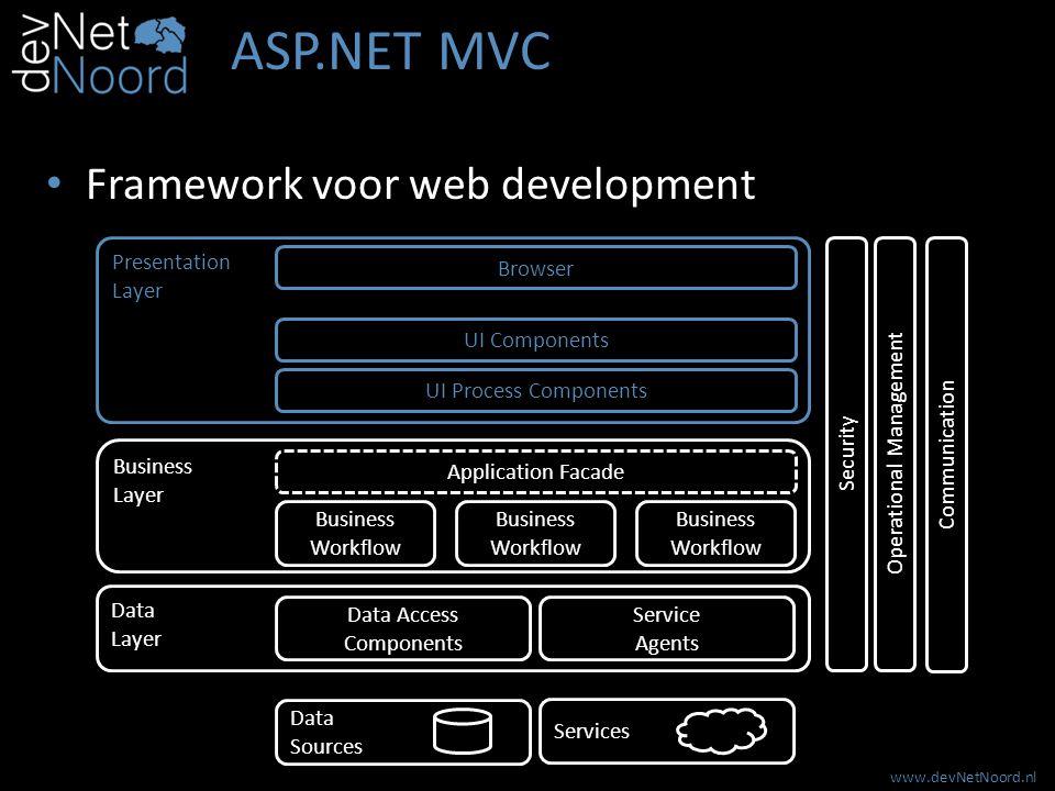 www.devNetNoord.nl ASP.NET MVC Onderdeel van ASP.NET ASP.NET Web Forms ASP.NET MVC ASP.NET Web Forms View Engine Razor View Engine ASP.NET Web Pages